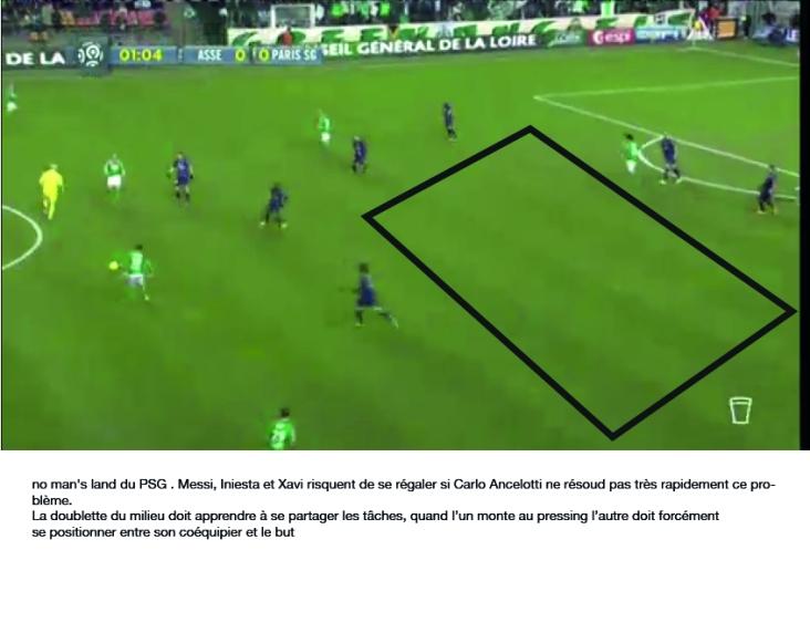 St Etienne PSG analyse 1