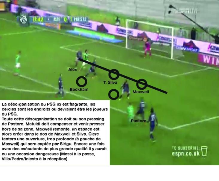 St Etienne PSG analyse 3