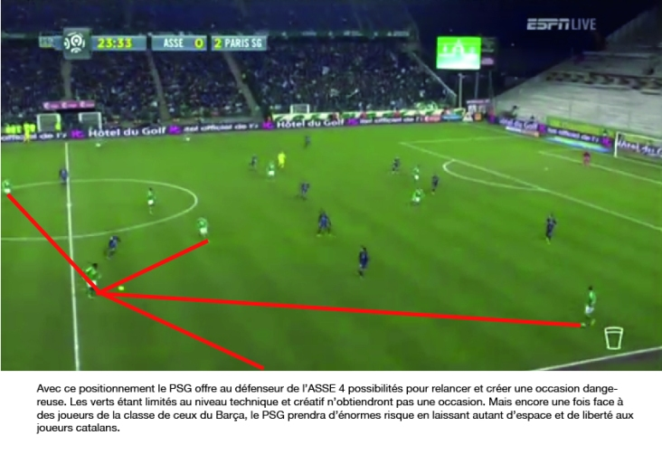 St Etienne PSG analyse 5