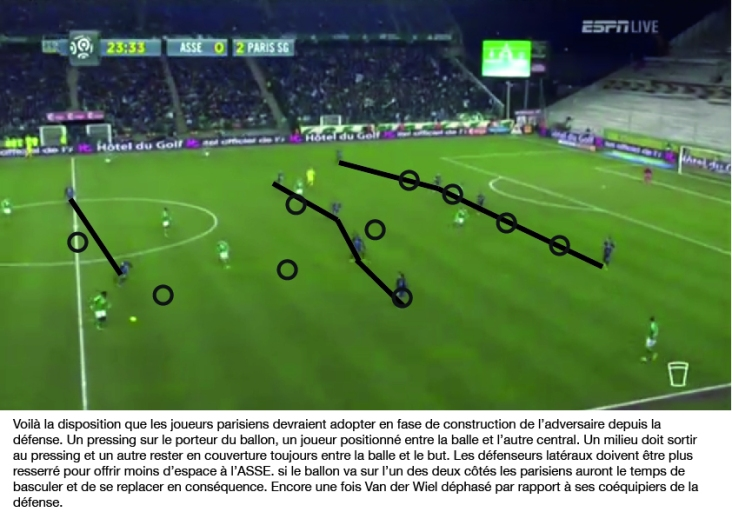 St Etienne PSG analyse 6