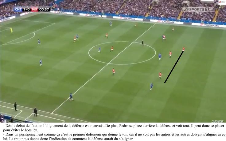 Erreur défensive – Premier League #J9