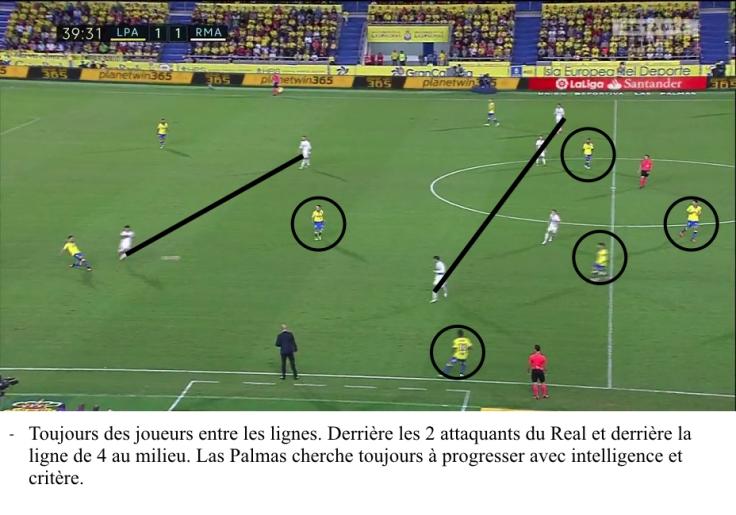 Analyse Tactique : Las Palmas, une histoire de courage
