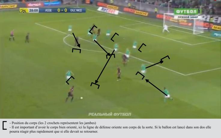 Saint-Etienne erreur défensive
