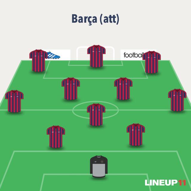 Barça att