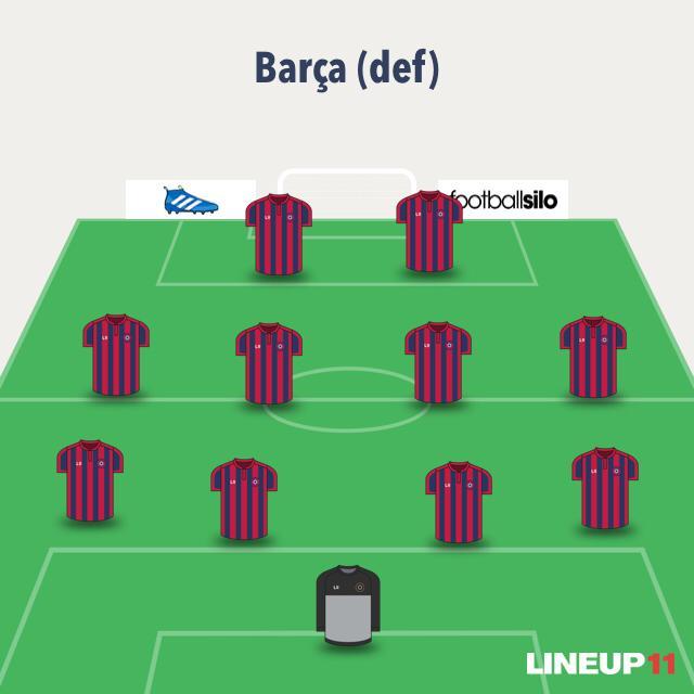 Barça def